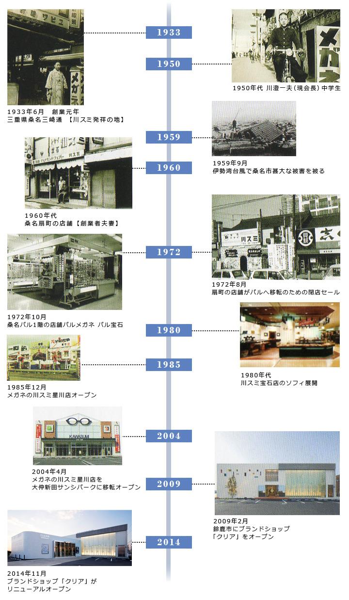 history-2014